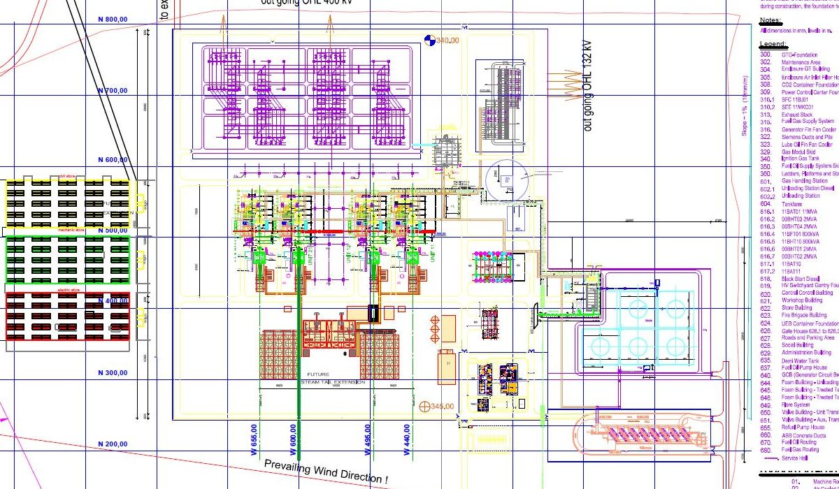 <br>Project Consulting & Project Design